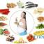 правильное питание беременной женщины