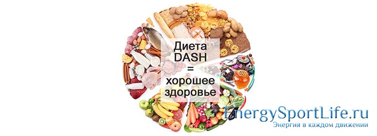 Диета DASH2