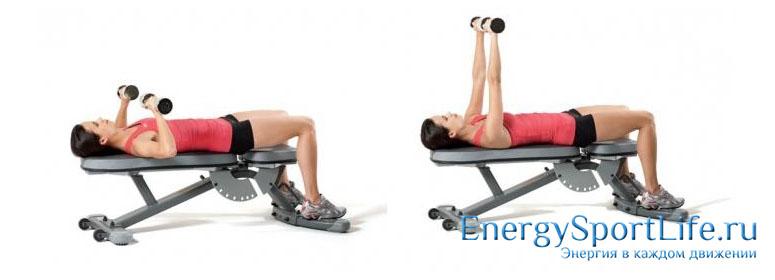Упражнения для подтяжки грудных желез для женщин